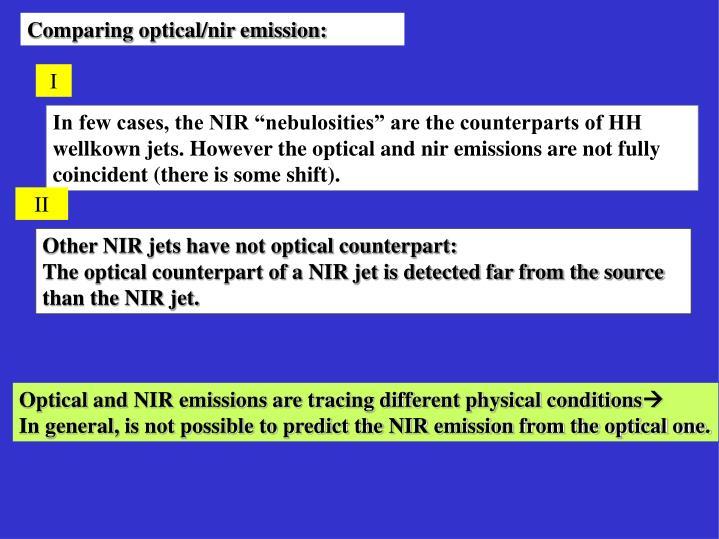 Comparing optical/nir emission: