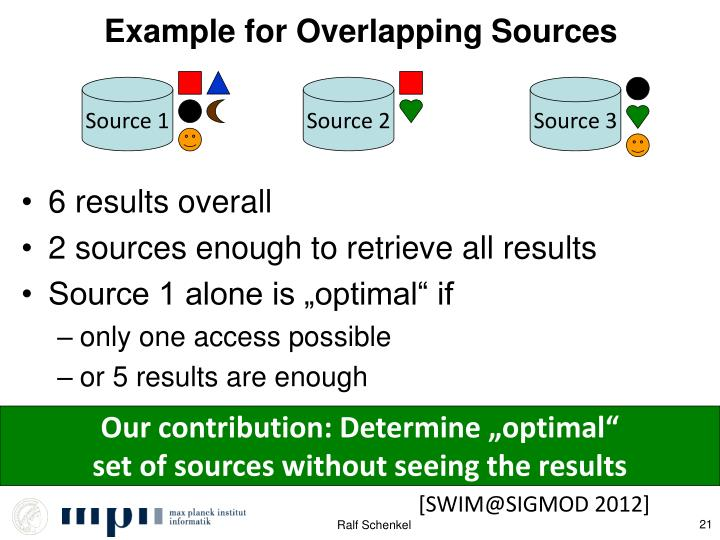 Example for Overlapping Sources