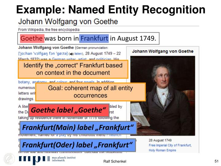 Example: Named Entity Recognition