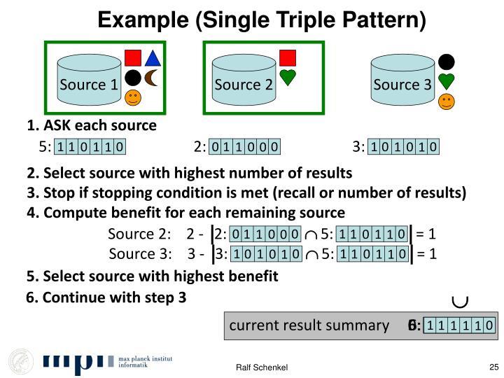 Example (Single Triple Pattern)