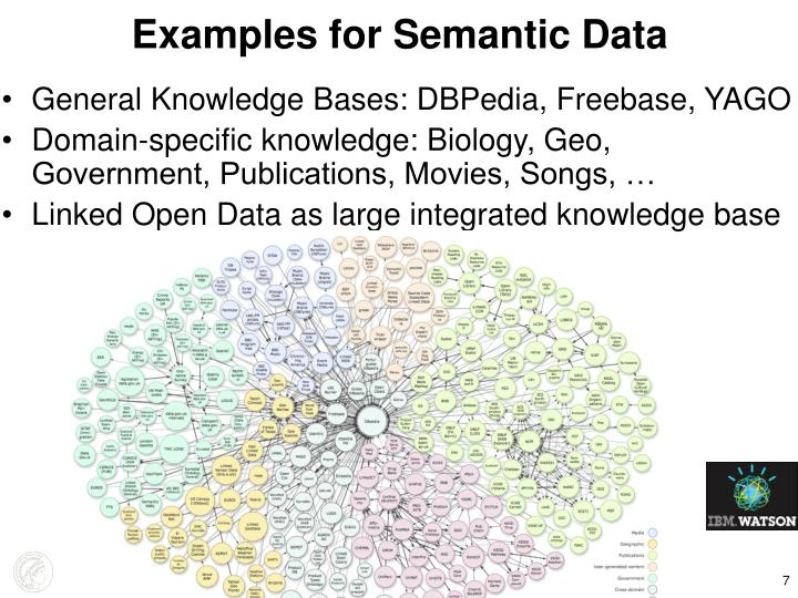 Examples for Semantic Data