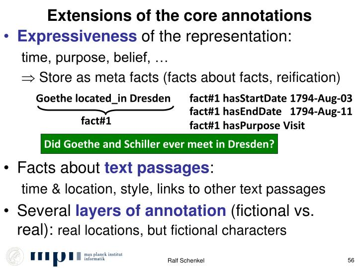 Extensions of the core annotations
