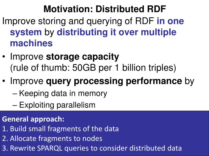 Motivation: Distributed RDF