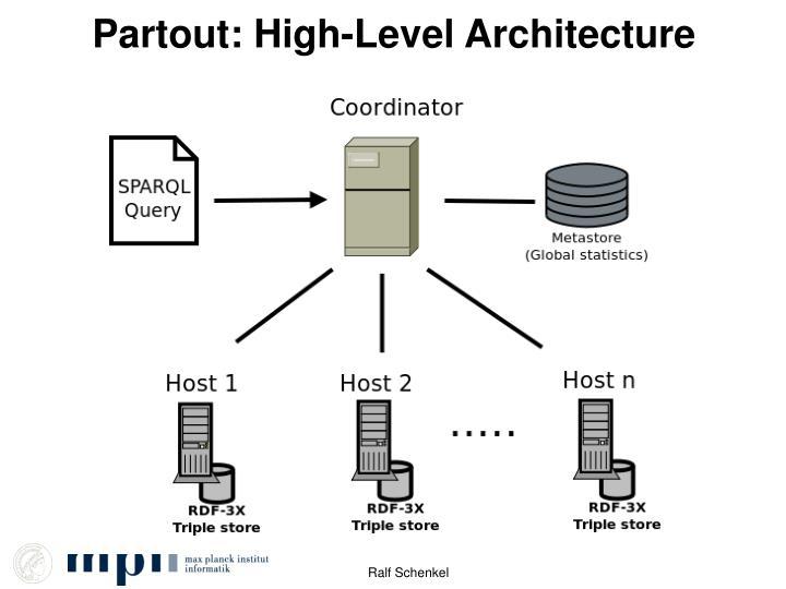 Partout: High-Level Architecture