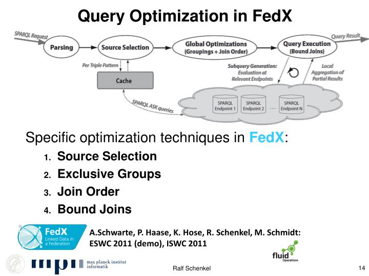 Query Optimization in FedX