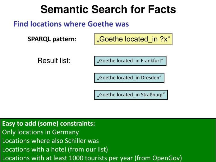 Semantic Search for Facts