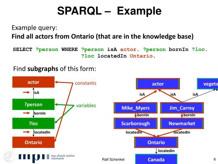 SPARQL –  Example