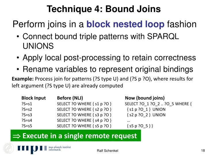 Technique 4: Bound Joins
