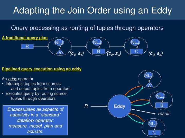 Adapting the Join Order using an Eddy