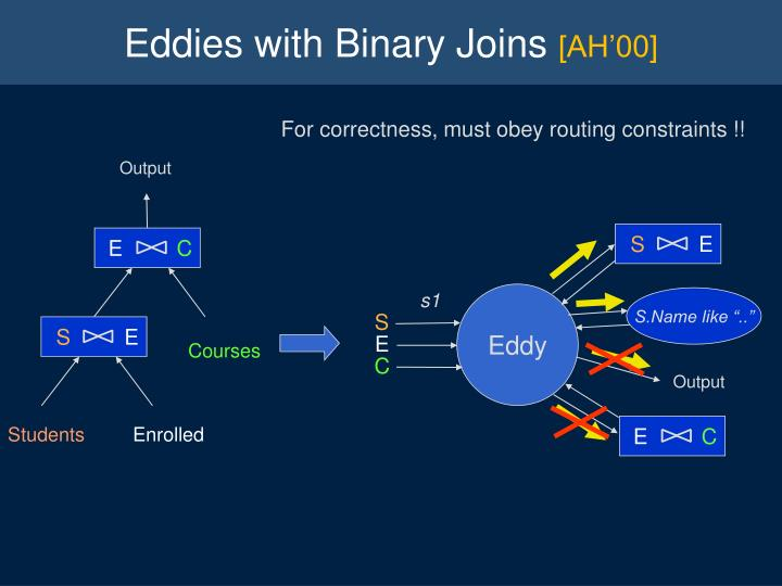 Eddies with Binary Joins