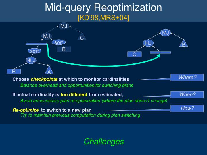 Mid-query Reoptimization