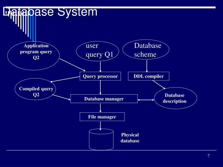 user      query Q1