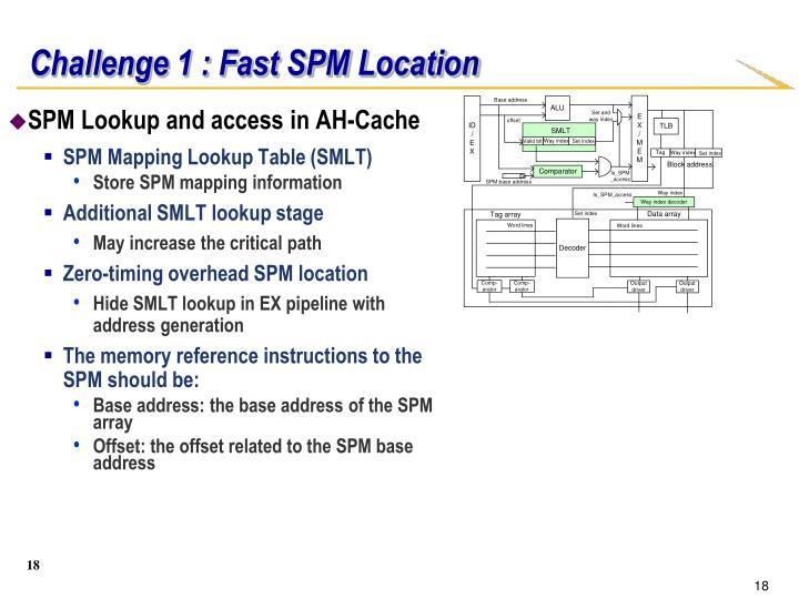 Challenge 1 : Fast SPM Location