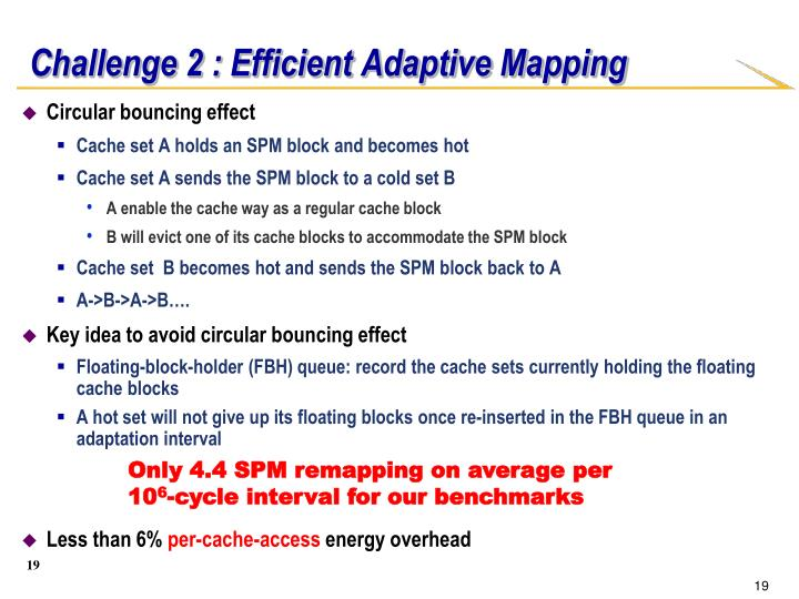 Challenge 2 : Efficient Adaptive Mapping