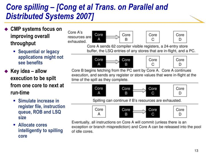 Core spilling – [Cong et al Trans. on Parallel and Distributed Systems 2007]