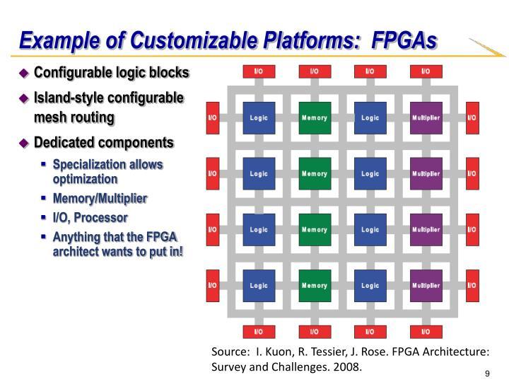 Example of Customizable Platforms:  FPGAs