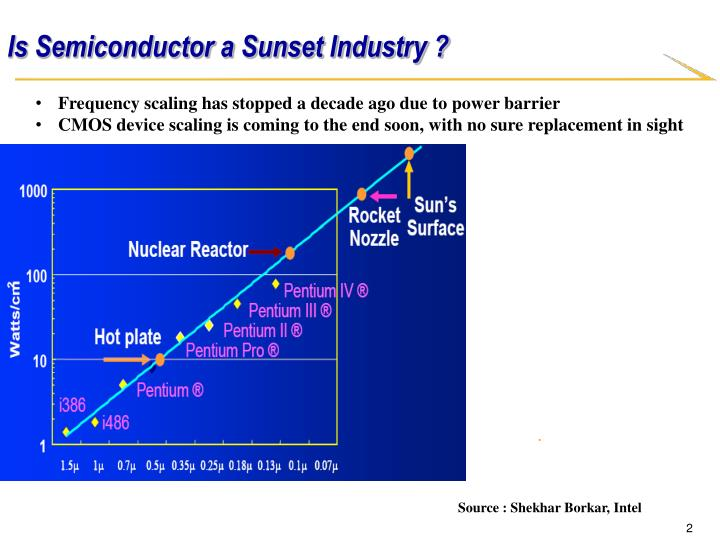 Is semiconductor a sunset industry