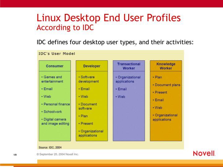 Linux Desktop End User Profiles