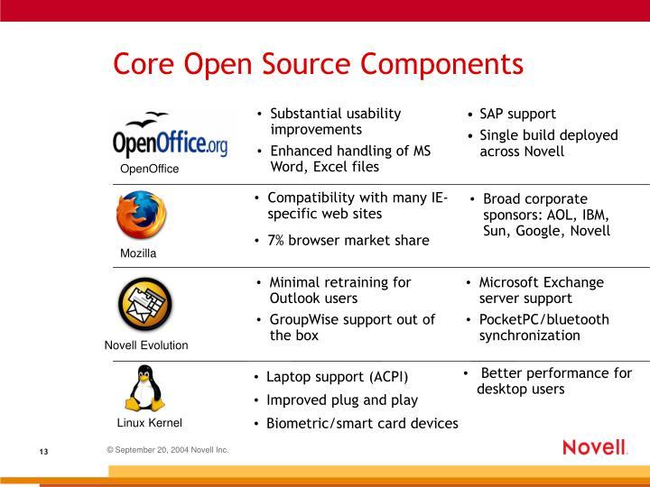 Core Open Source Components