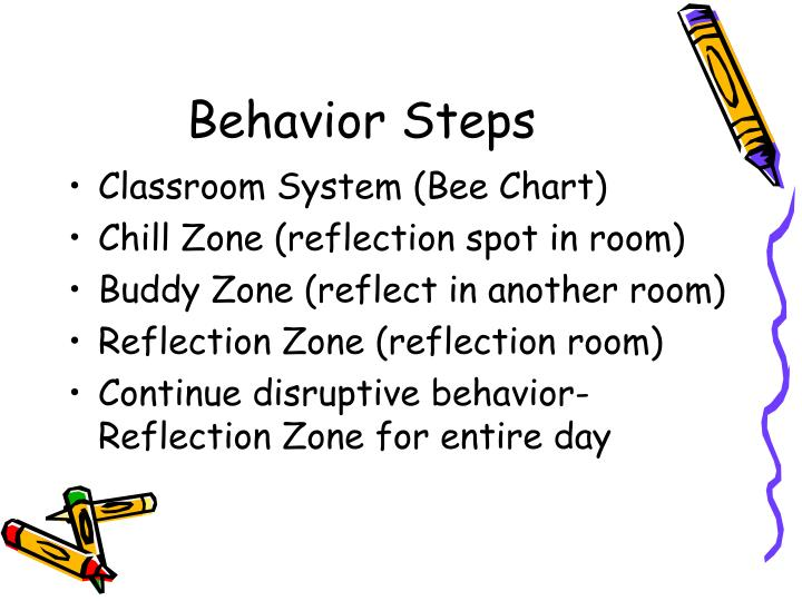Behavior Steps