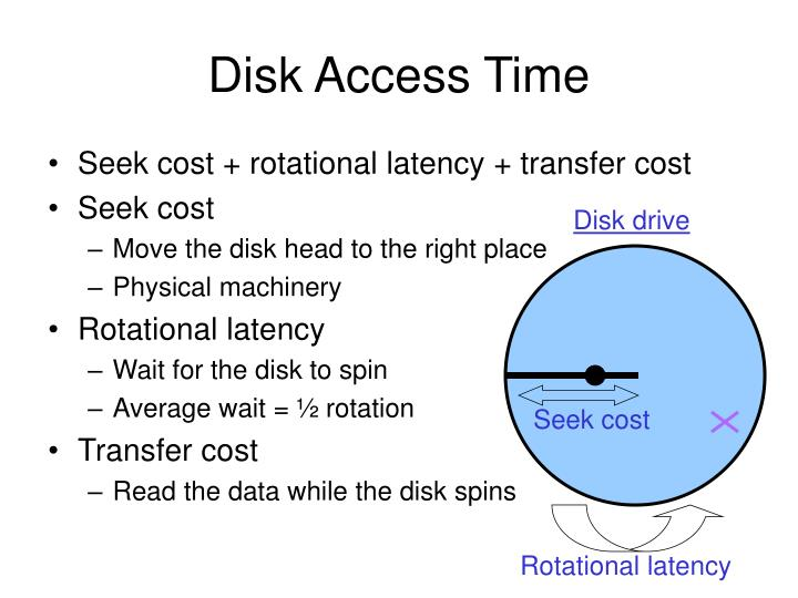 Disk Access Time
