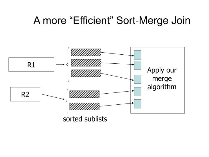 "A more ""Efficient"" Sort-Merge Join"