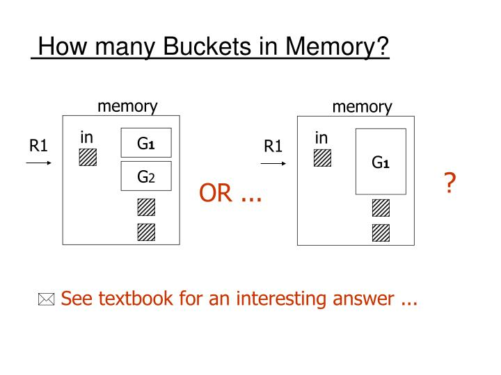 How many Buckets in Memory?