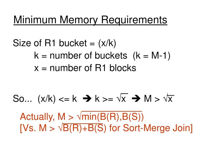 Minimum Memory Requirements