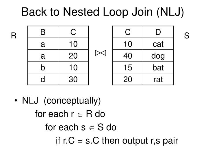 Back to Nested Loop Join (NLJ)