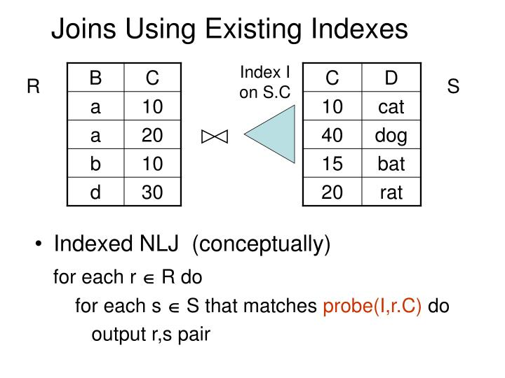 Joins Using Existing Indexes