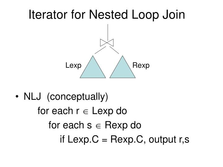 Iterator for Nested Loop Join