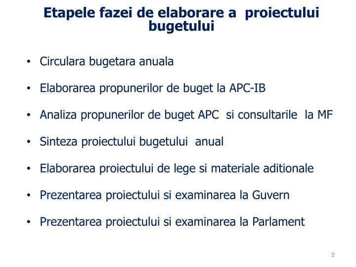 Etapele fazei de elaborare a proiectului bugetului