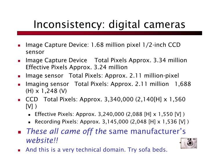 Inconsistency: digital cameras