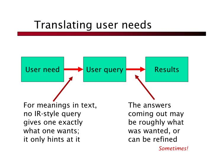 Translating user needs