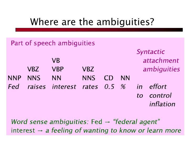 Where are the ambiguities?