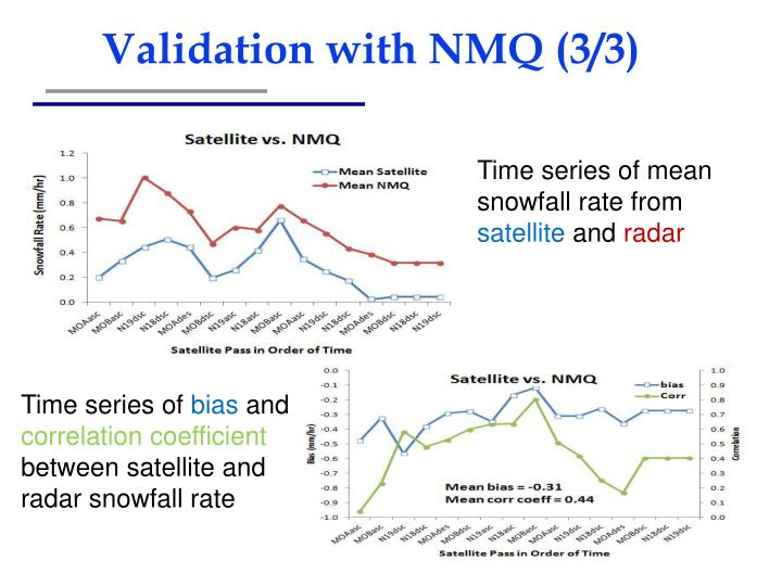 Validation with NMQ (3/3)