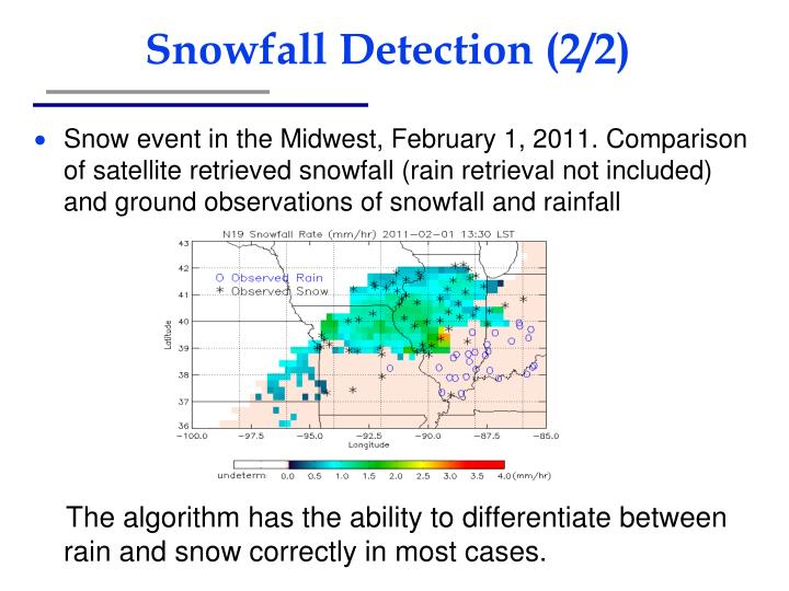 Snowfall Detection (2/2)