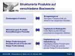 strukturierte produkte auf verschiedene basiswerte