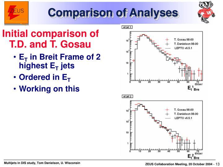 Comparison of Analyses
