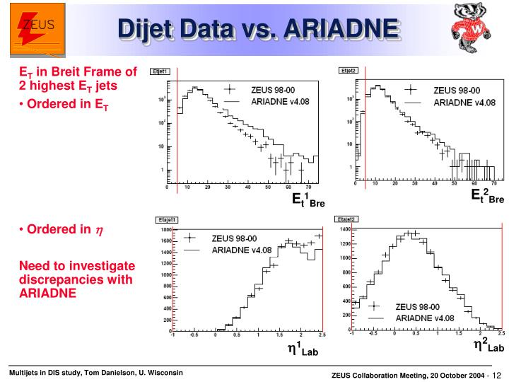 Dijet Data vs. ARIADNE