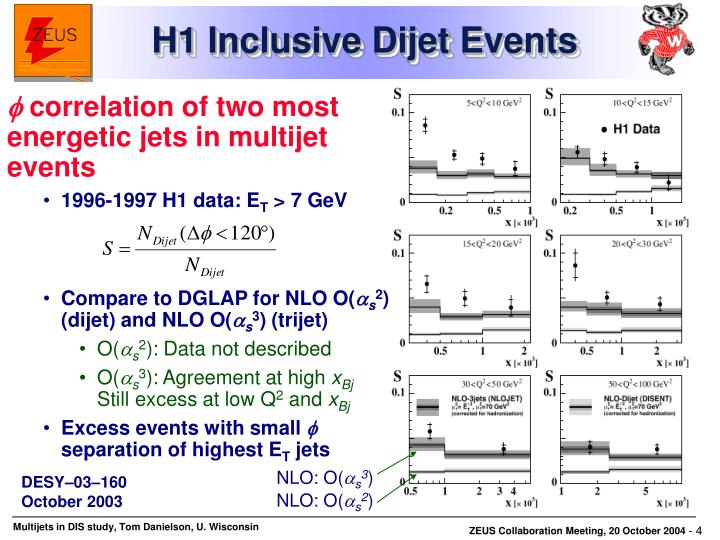 H1 Inclusive Dijet Events