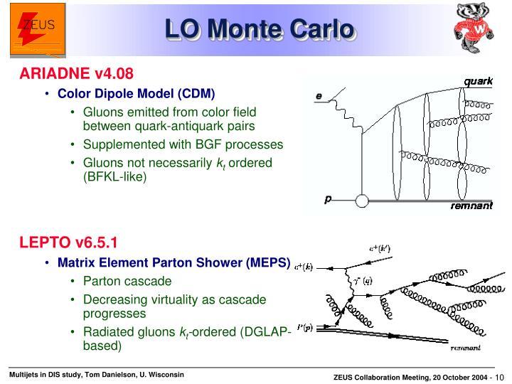 LO Monte Carlo