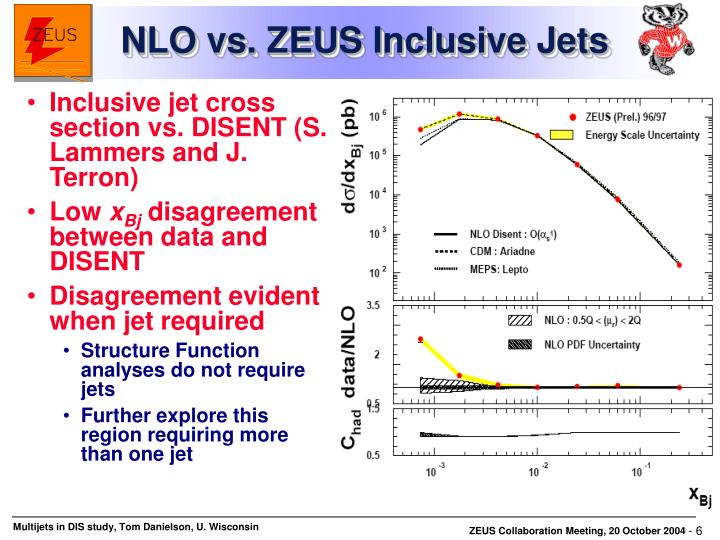 NLO vs. ZEUS Inclusive Jets