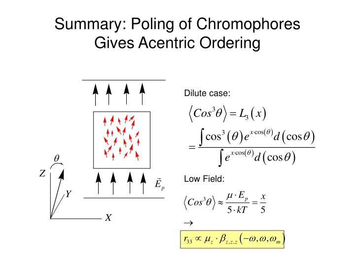 Summary: Poling of Chromophores