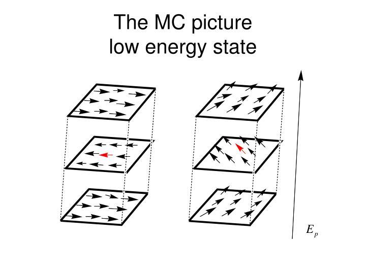 The MC picture