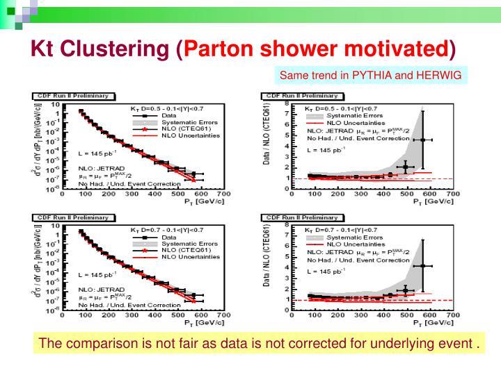 Kt Clustering (