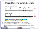 oxidant limiting sulfate example