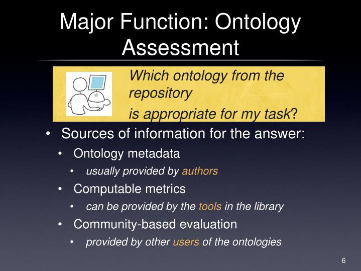 Which ontology from the repository