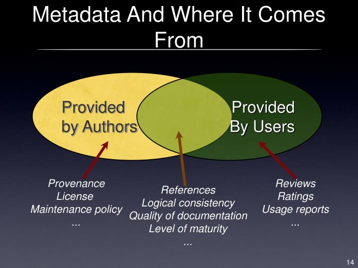 Metadata And Where It Comes From