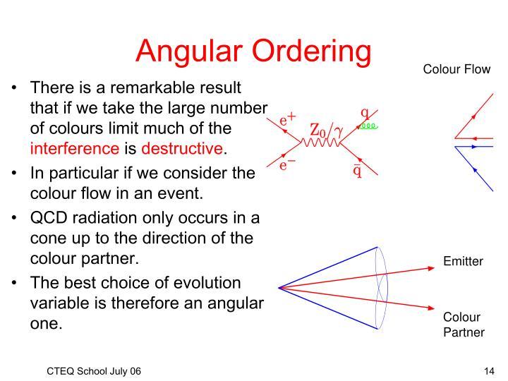 Angular Ordering